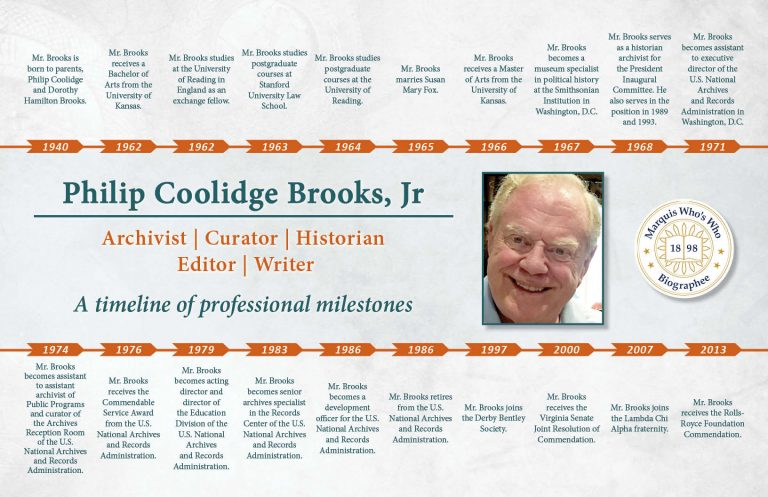 Philip Brooks Professional Milestones