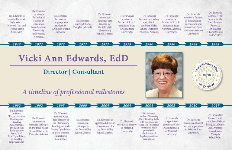 Vicki Edwards Professional Milestones