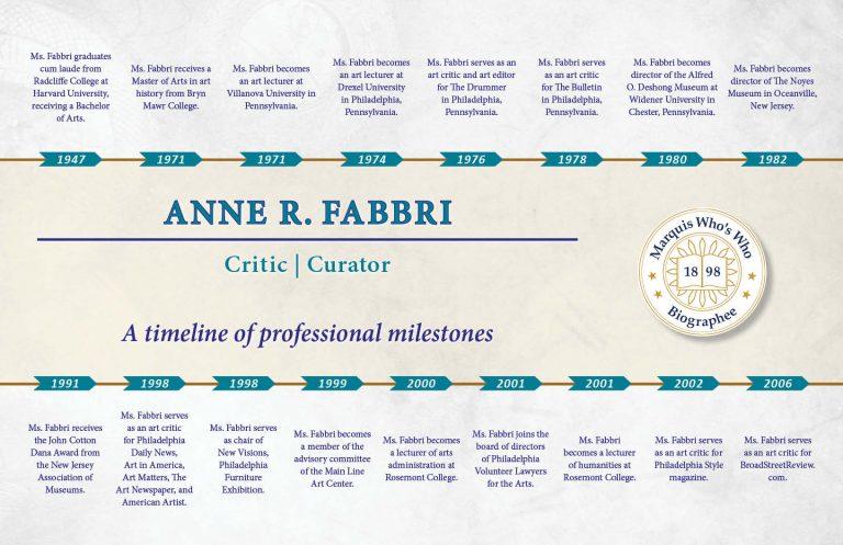 Anne Fabbri Professional Milestones