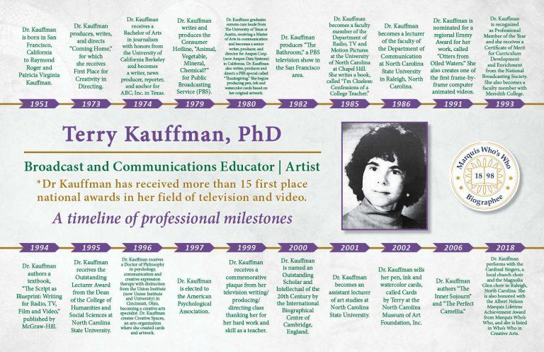 Terry Kauffman Professional Milestones