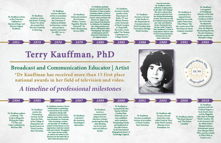 Terry Kauffman