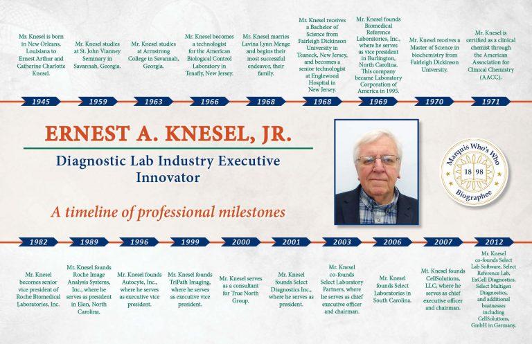 Ernest Knesel Professional Milestones
