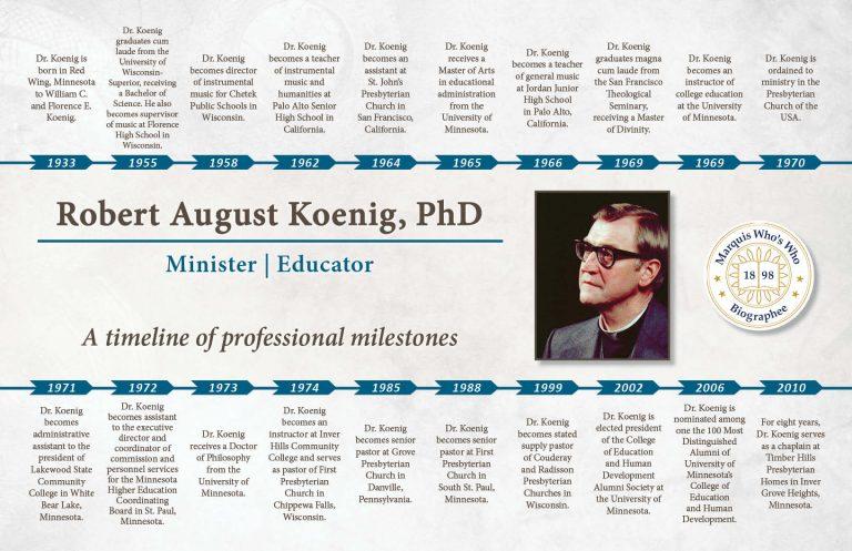 Robert Koenig Professional Milestones