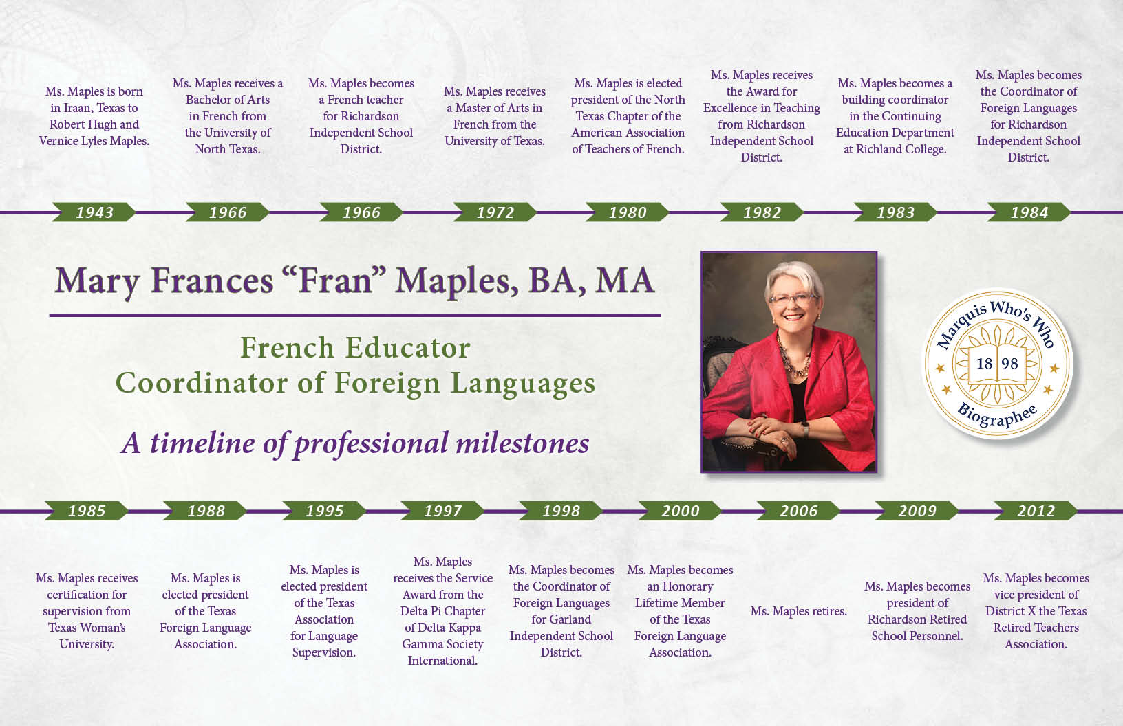 Mary Maples Professional Milestones