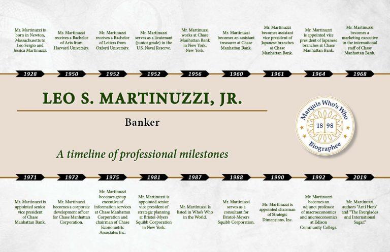 Leo Martinuzzi Professional Milestones