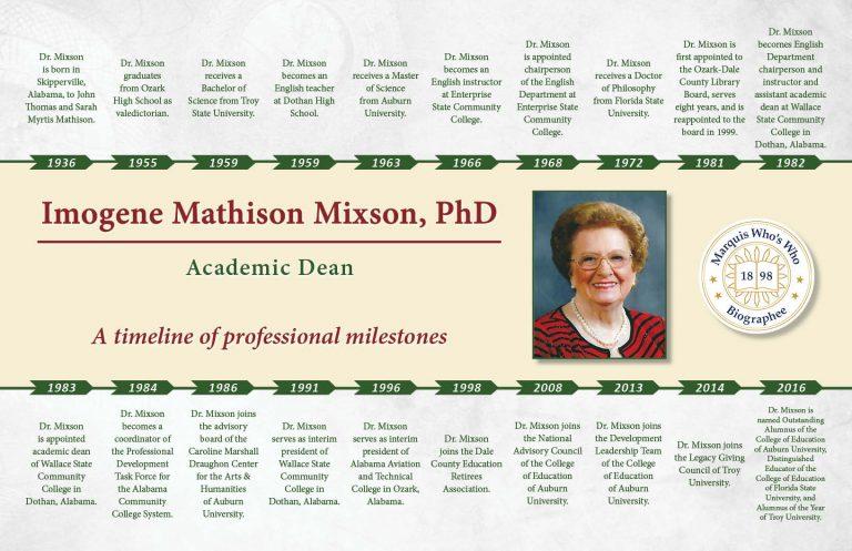 Imogene Mixson Professional Milestones
