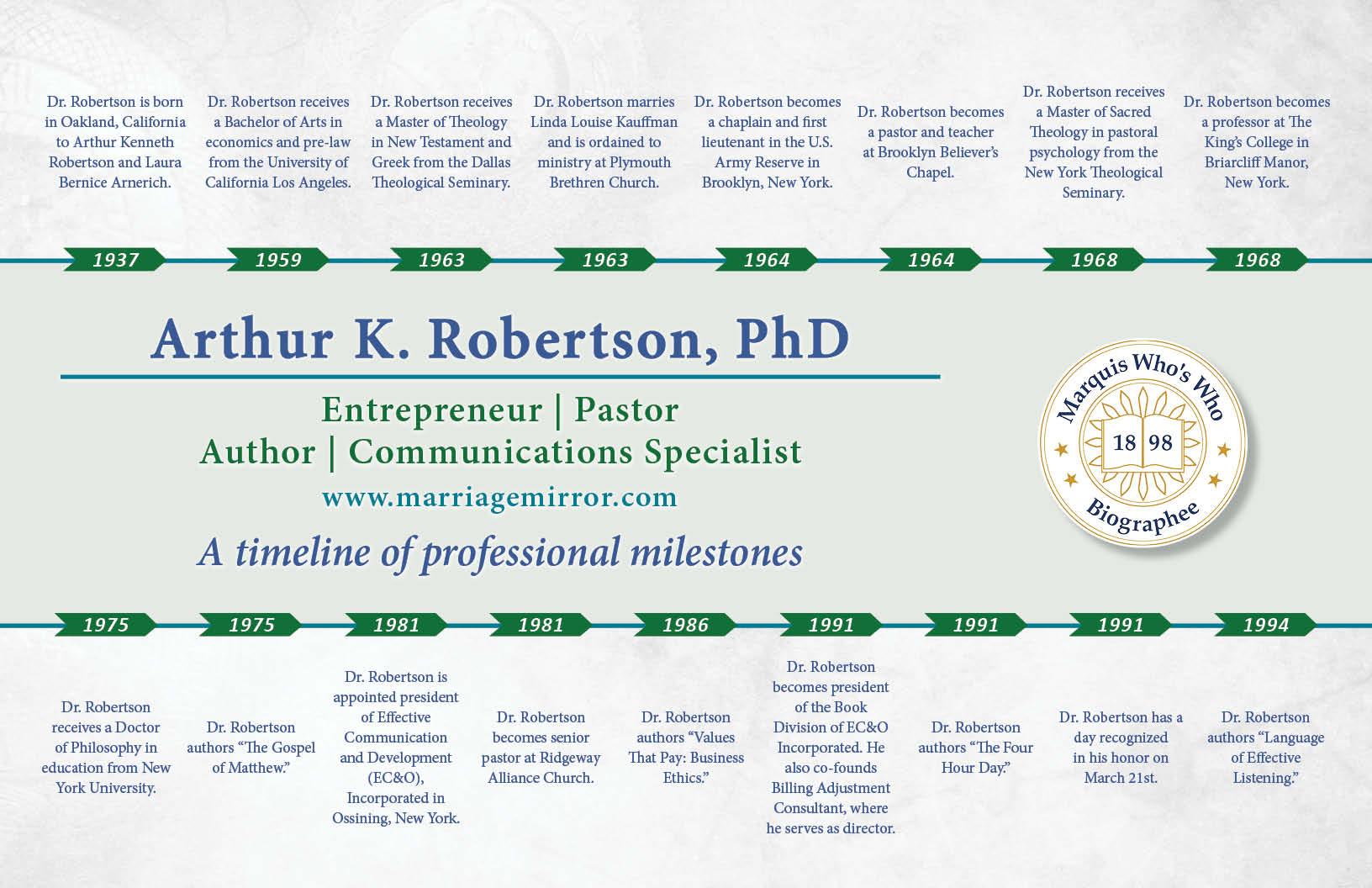 Arthur Robertson Professional Milestones