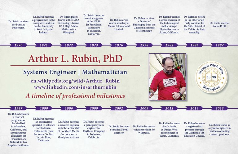 Arthur Rubin Professional Milestones