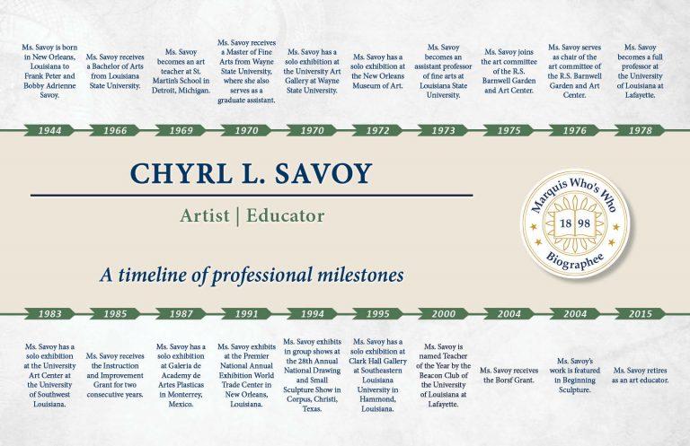 Chyrl Savoy Professional Milestones