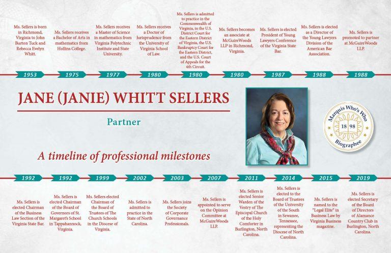 Jane Sellers Professional Milestones