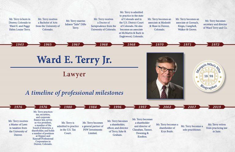 Ward Terry Professional Milestones