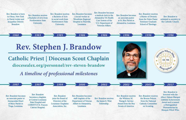 Stephen Brandow Professional Milestones