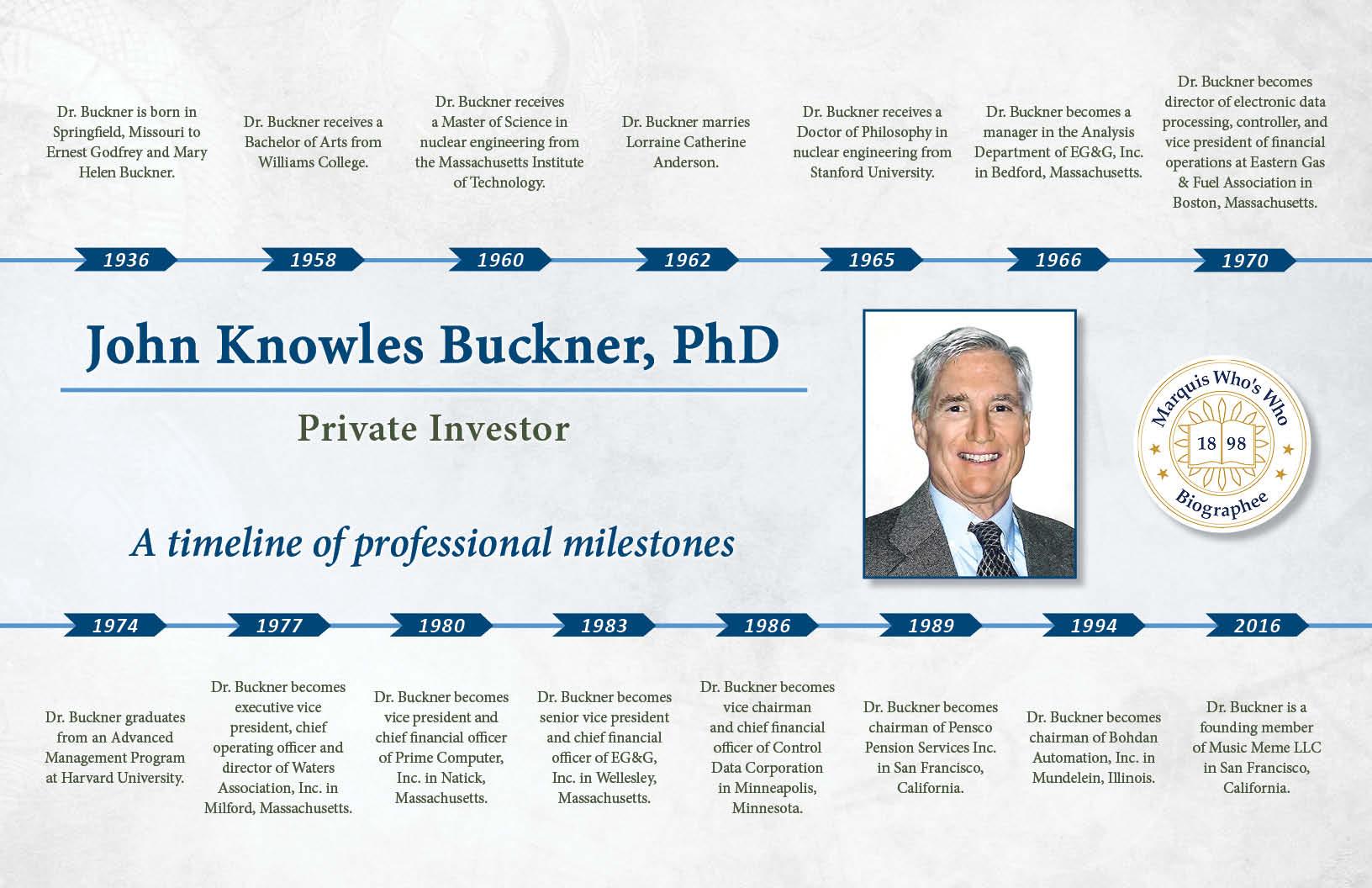John Buckner Professional Milestones