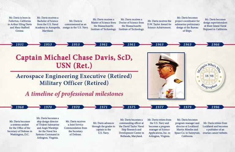 Michael Davis Professional Milestones