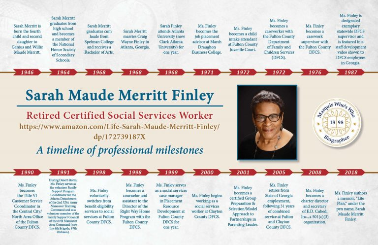 Sarah Finley Professional Milestones