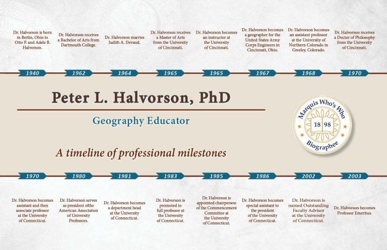 Peter Halvorson Professional Milestones