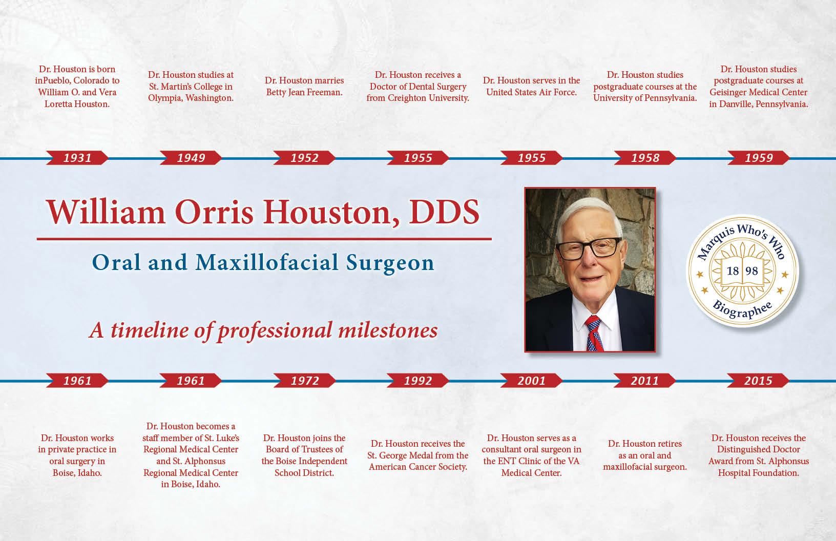 William Houston Professional Milestones