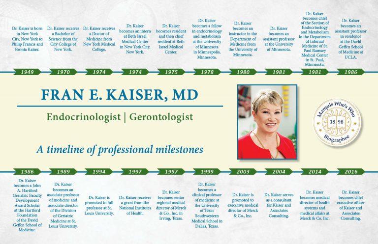 Fran Kaiser Professional Milestones