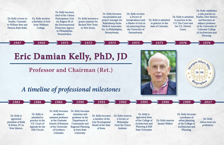 Eric Kelly Professional Milestones