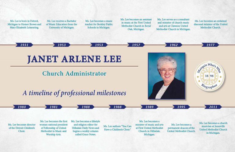 Janet Lee Professional Milestones