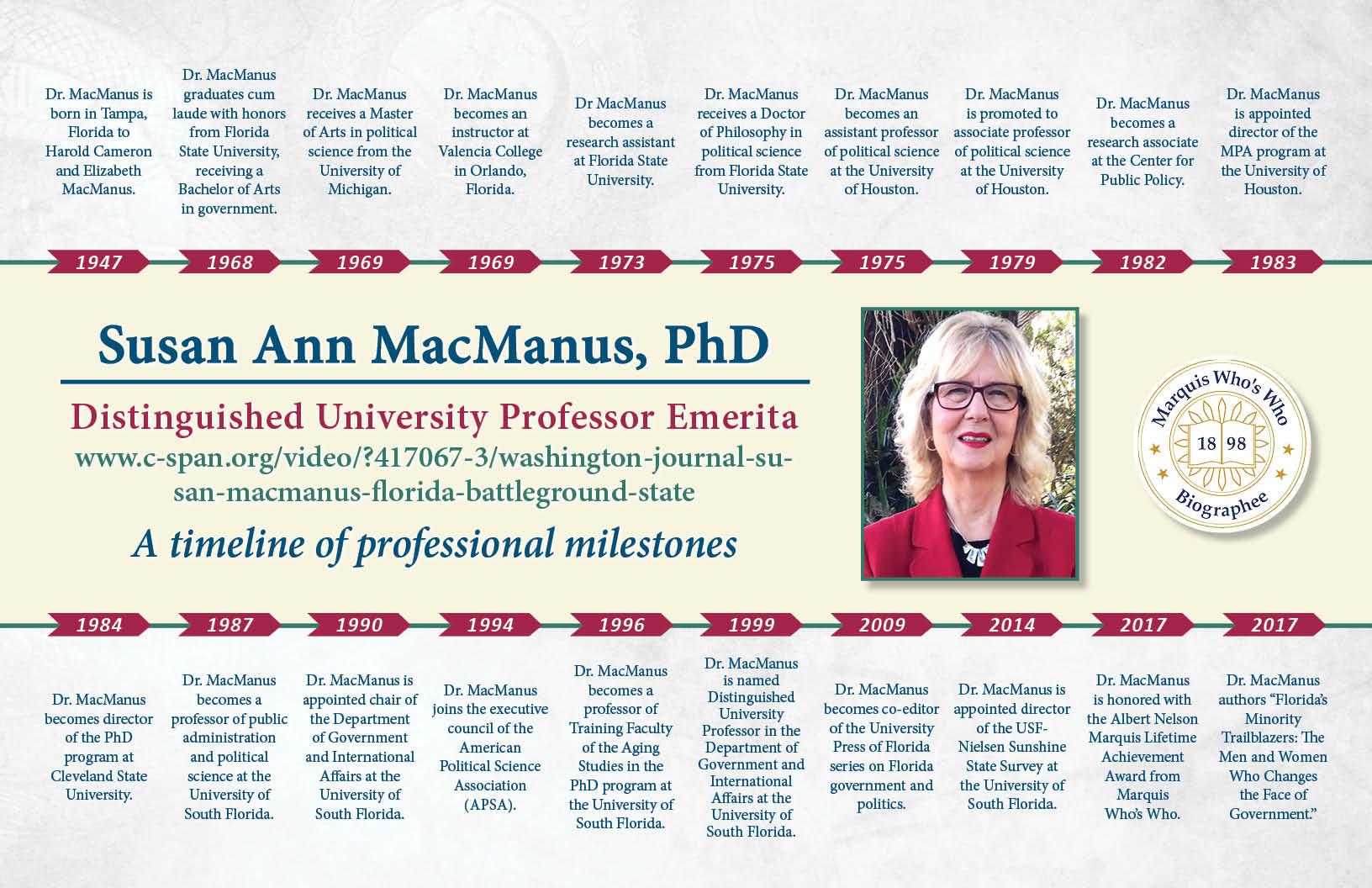 Susan MacManus Professional Milestones