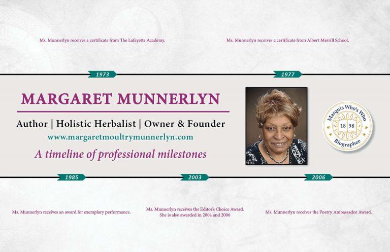 Margaret Munnerlyn Professional Milestones