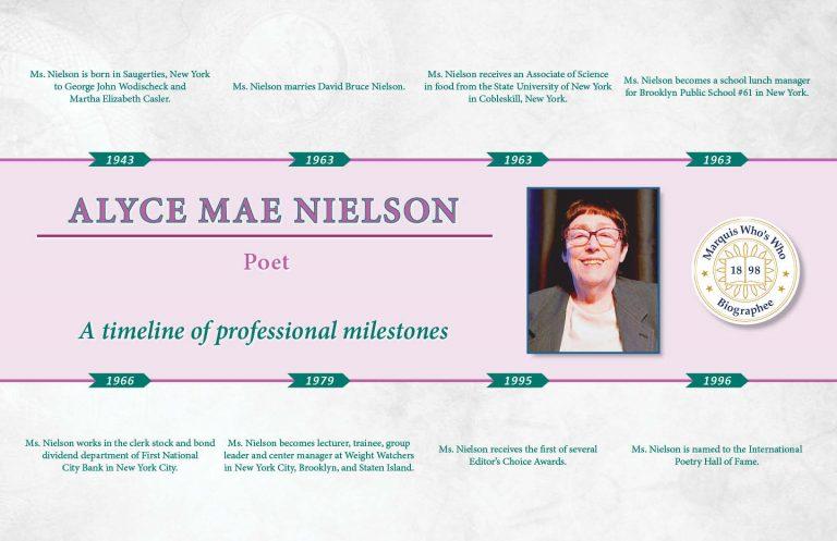 Alyce Nielson Professional Milestones