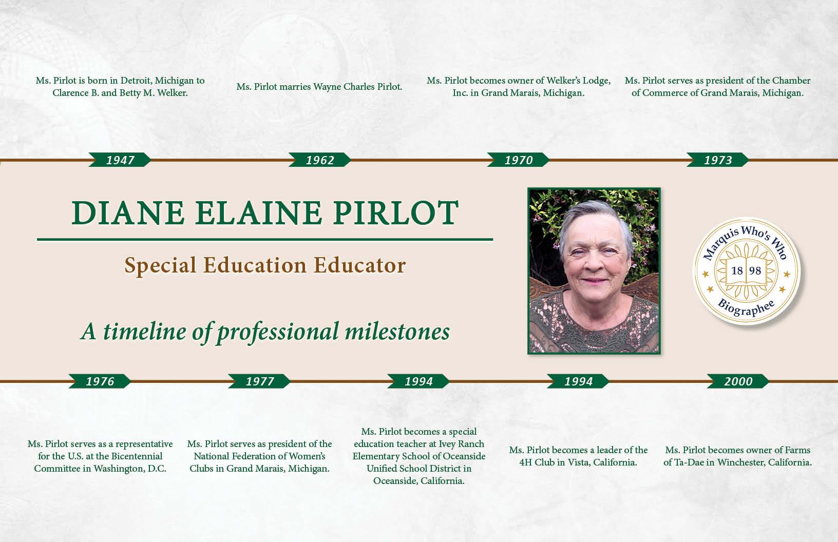 Diane Pirlot Professional Milestones