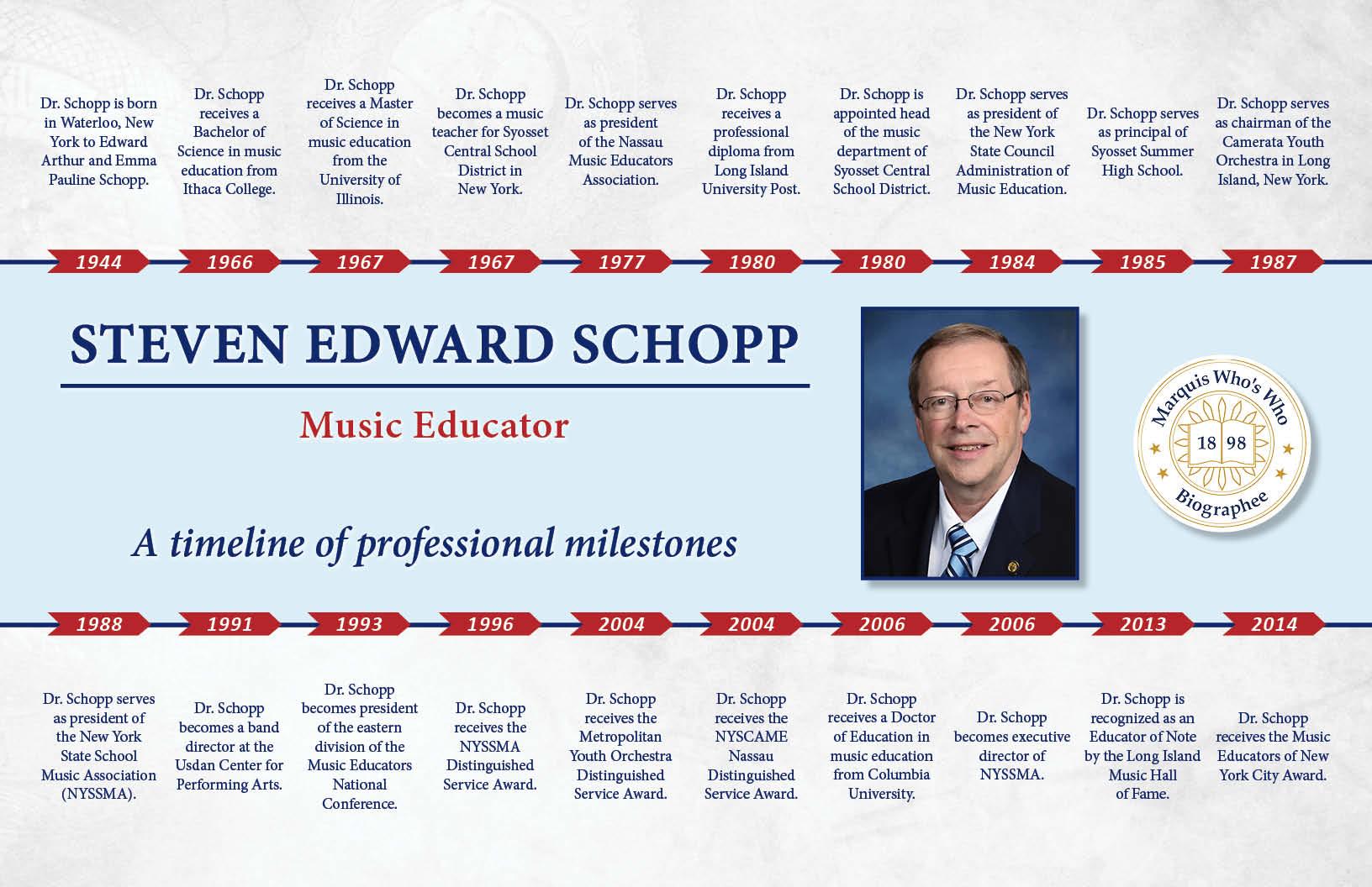Steven Schopp Professional Milestones