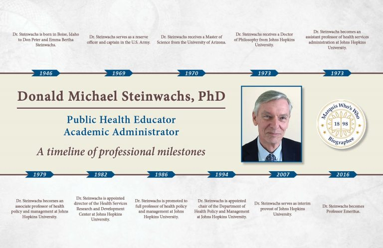Donald Steinwachs Professional Milestones