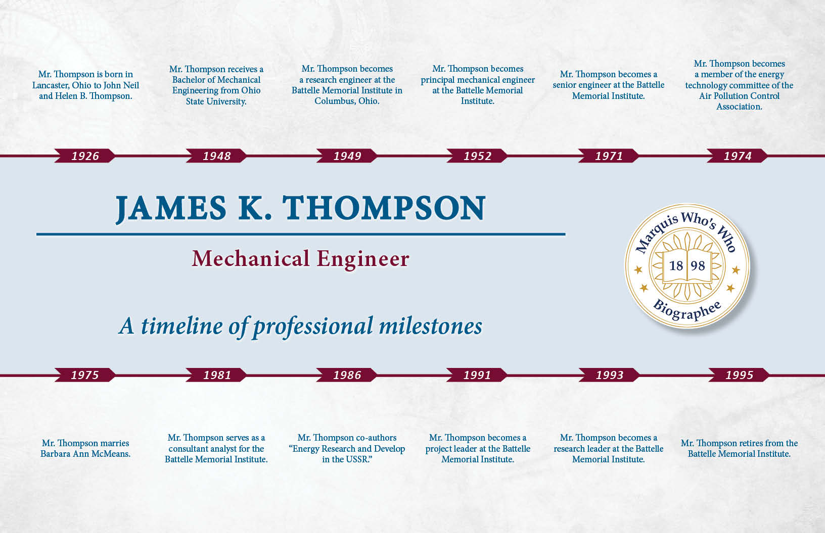 James Thompson Professional Milestones