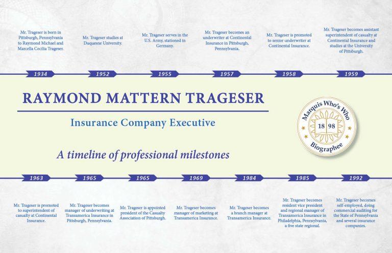 Raymond Trageser Professional Milestones