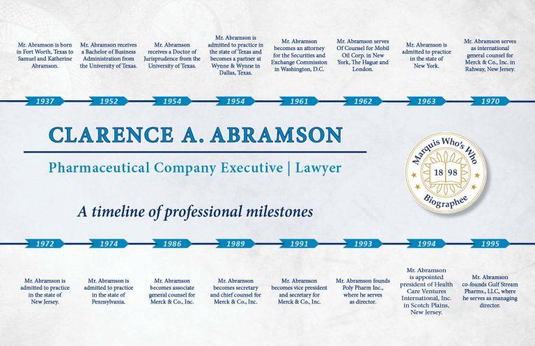 Clarence Abramson Professional Milestones