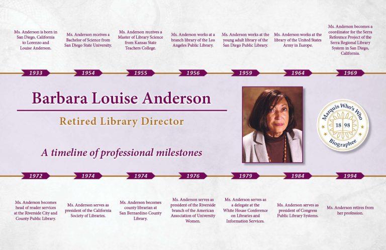 Barbara Anderson Professional Milestones