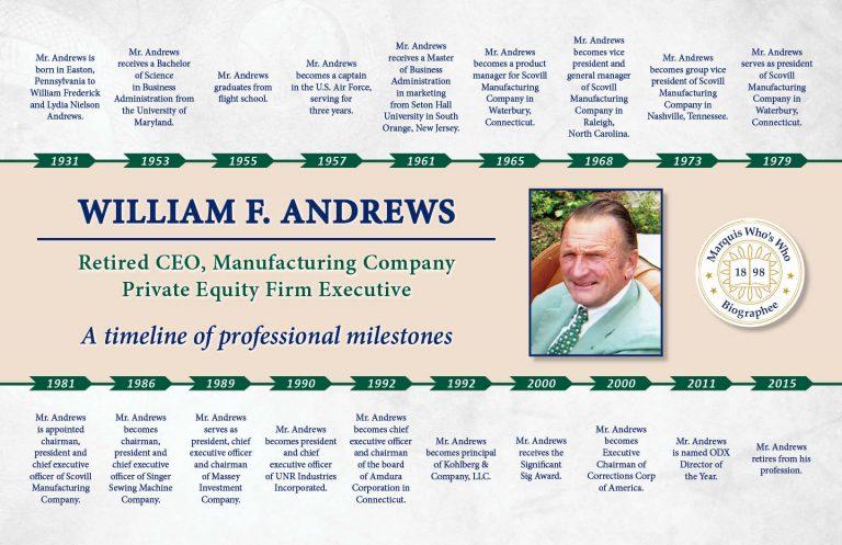 William Andrews Professional Milestones