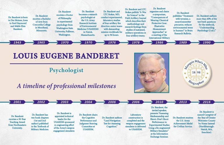 Louis Banderet