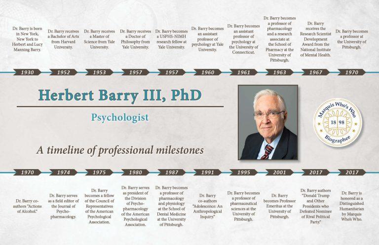 Herbert Barry Professional Milestones