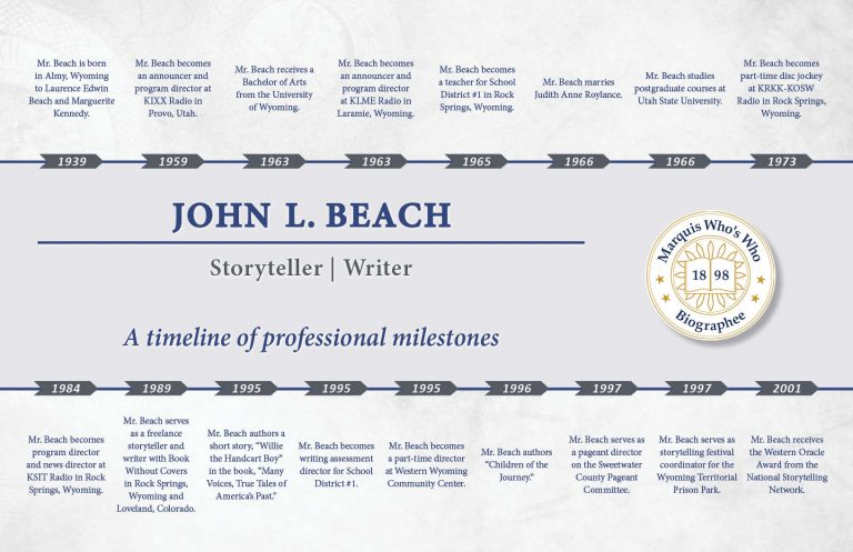 John Beach Professional Milestones