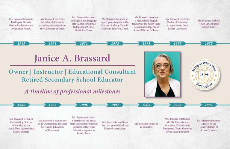 Janice Brassard Professional Milestones