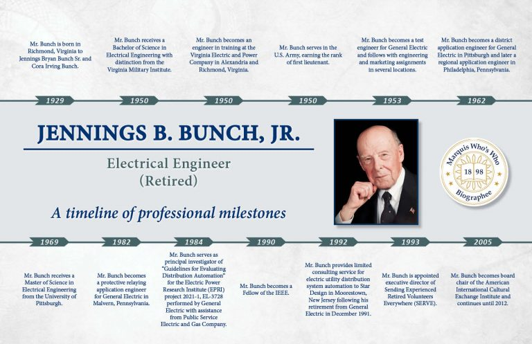 Jennings Bunch Professional Milestones