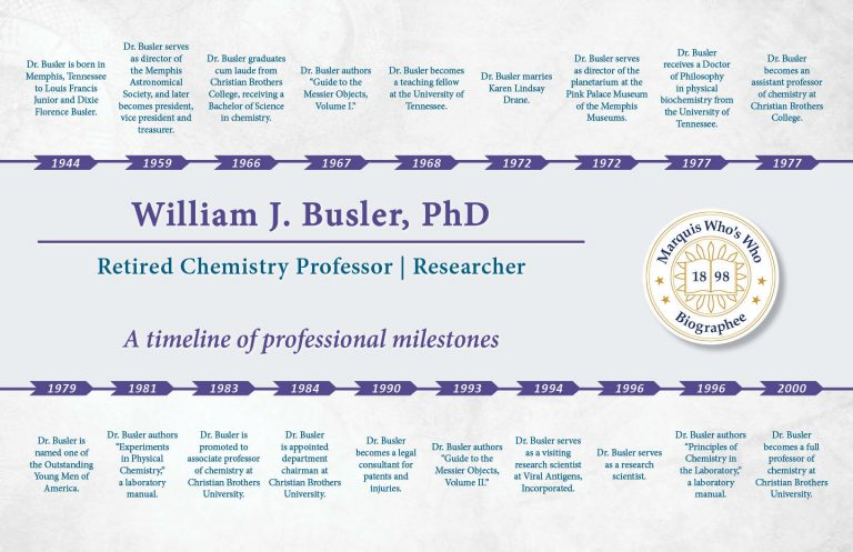 William Busler Professional Milestones