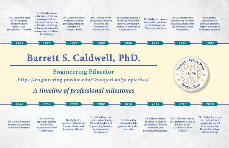 Barrett Caldwell Professional Milestones