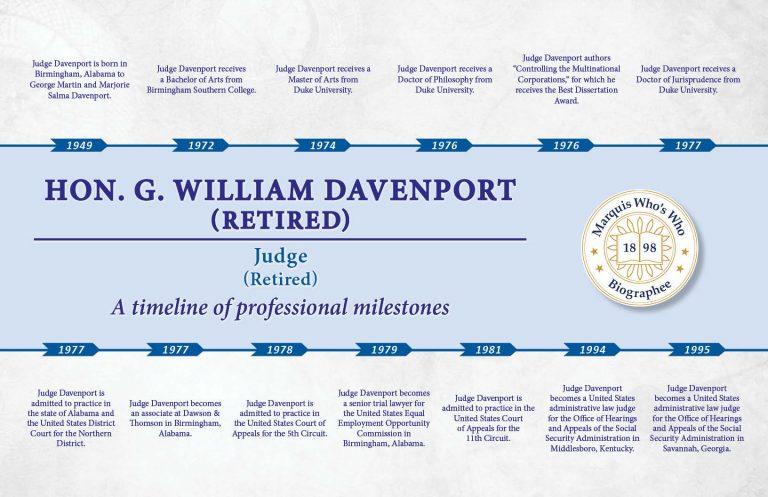 William G. Davenport Professional Milestones