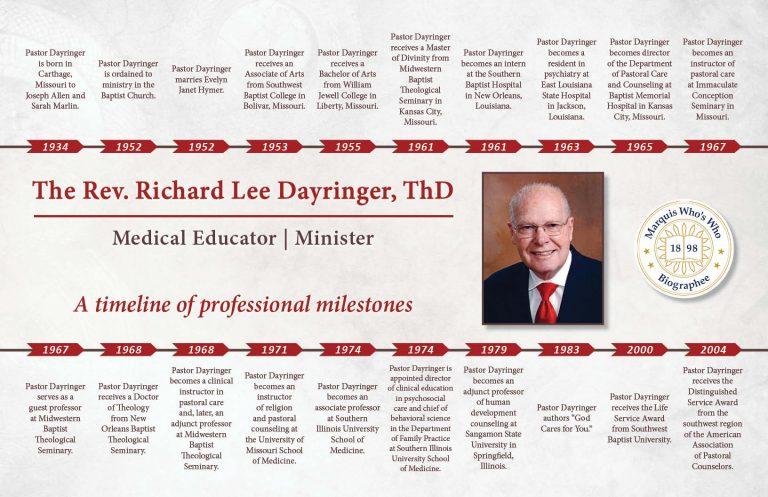 Richard Dayringer Professional Milestones