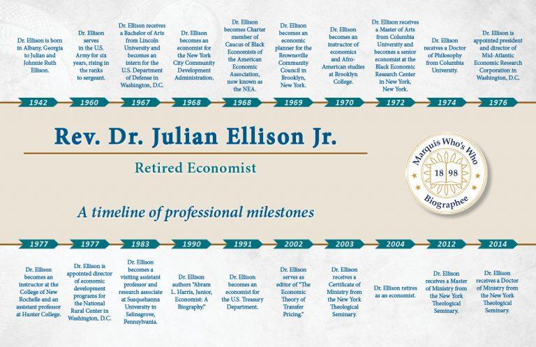 Julian Ellison