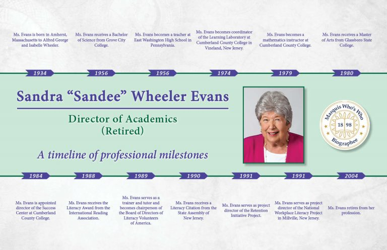 Sandra Evans Professional Milestones
