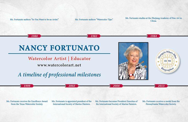 Nancy Fortunato Professional Milestones