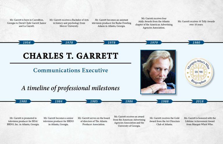 Charles Garrett Professional Milestones