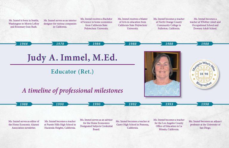 Judy Immel Professional Milestones
