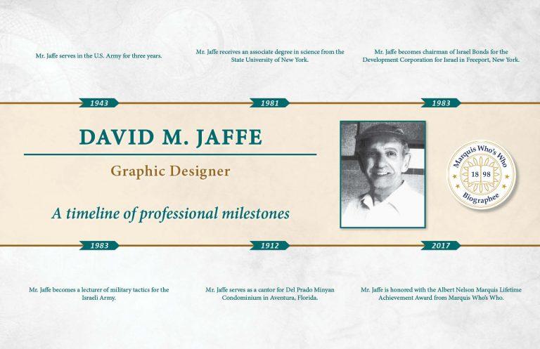 David Jaffe Professional Milestones